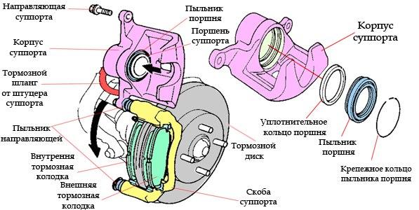 geimg fy9 - Устройство заднего тормозного суппорта